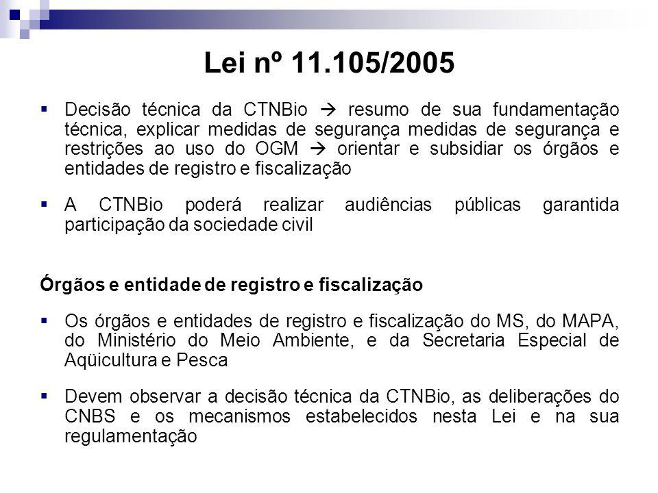 Lei nº 11.105/2005
