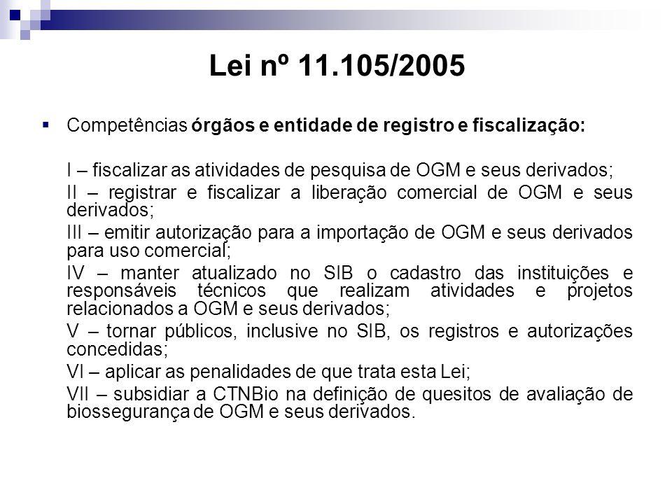 Lei nº 11.105/2005 Competências órgãos e entidade de registro e fiscalização: I – fiscalizar as atividades de pesquisa de OGM e seus derivados;