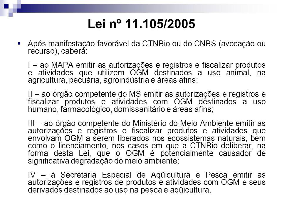 Lei nº 11.105/2005 Após manifestação favorável da CTNBio ou do CNBS (avocação ou recurso), caberá: