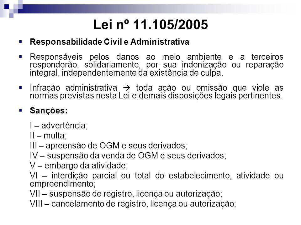 Lei nº 11.105/2005 Responsabilidade Civil e Administrativa
