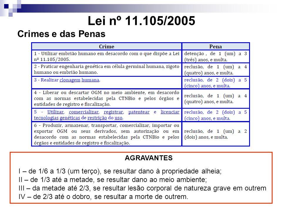 Lei nº 11.105/2005 Crimes e das Penas AGRAVANTES