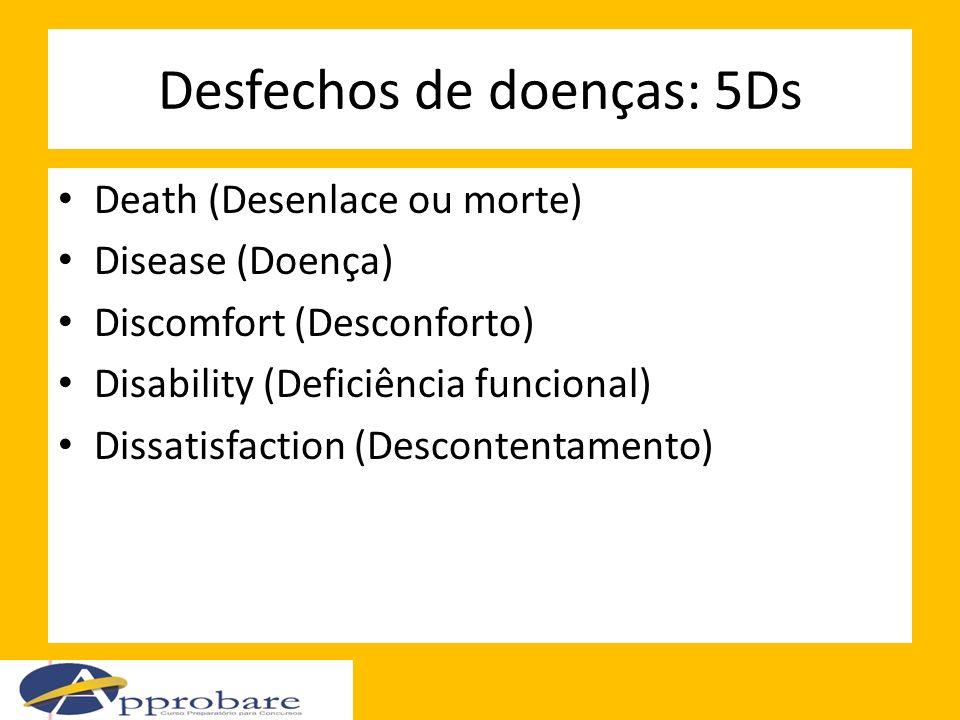 Desfechos de doenças: 5Ds