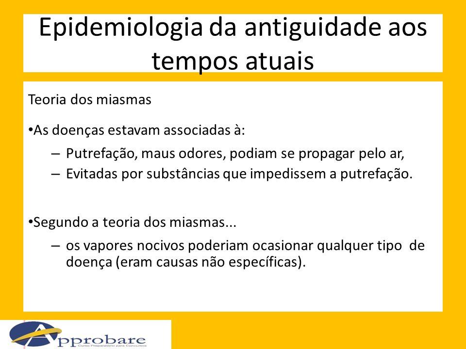 Epidemiologia da antiguidade aos tempos atuais