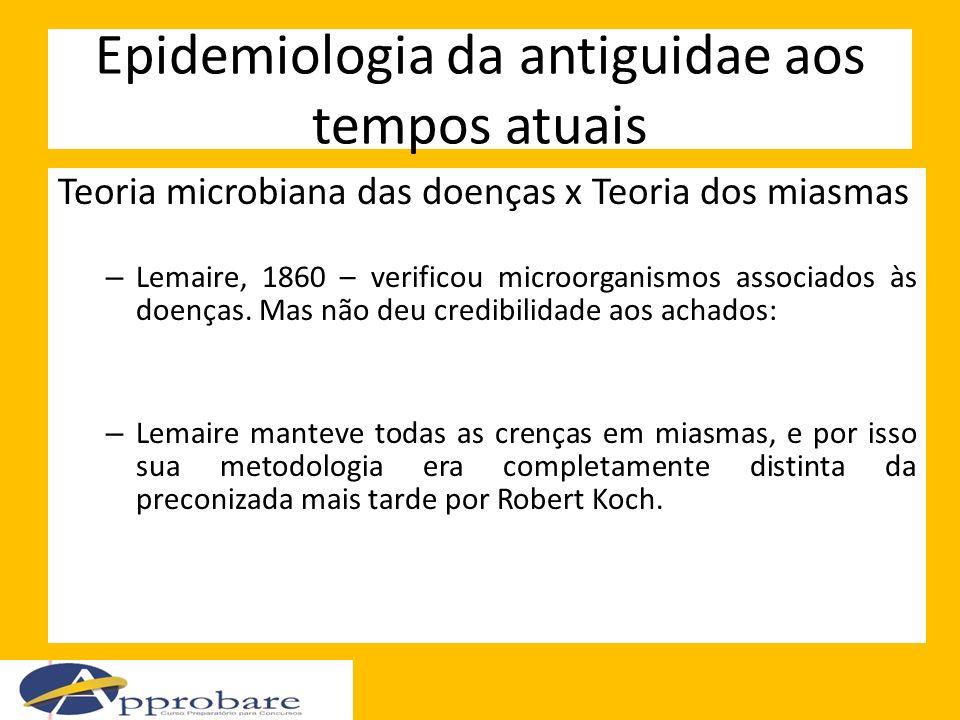 Epidemiologia da antiguidae aos tempos atuais