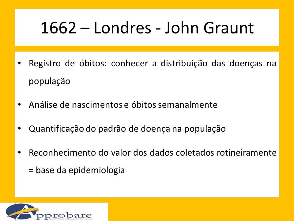1662 – Londres - John Graunt Registro de óbitos: conhecer a distribuição das doenças na população.