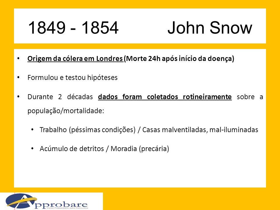 1849 - 1854 John Snow Origem da cólera em Londres (Morte 24h após início da doença) Formulou e testou hipóteses.