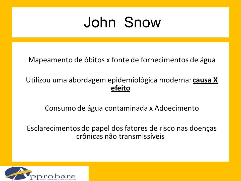 John Snow Mapeamento de óbitos x fonte de fornecimentos de água