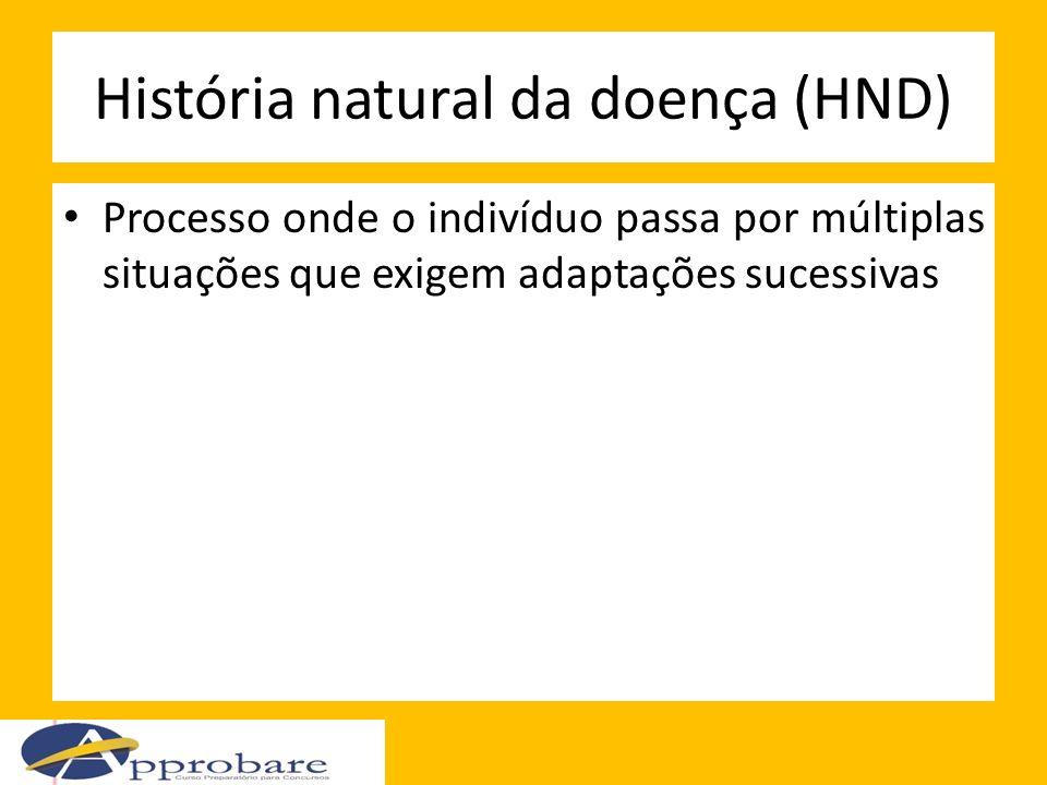 História natural da doença (HND)