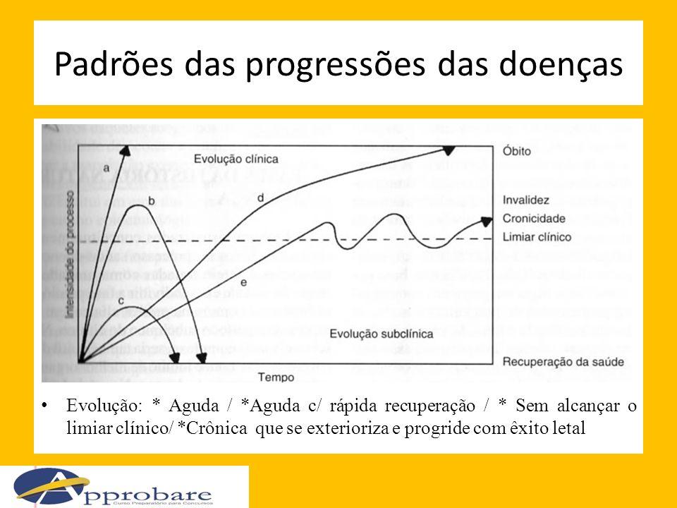 Padrões das progressões das doenças