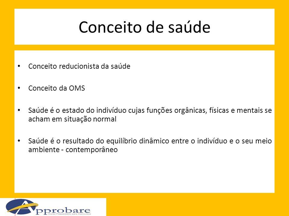 Conceito de saúde Conceito reducionista da saúde Conceito da OMS