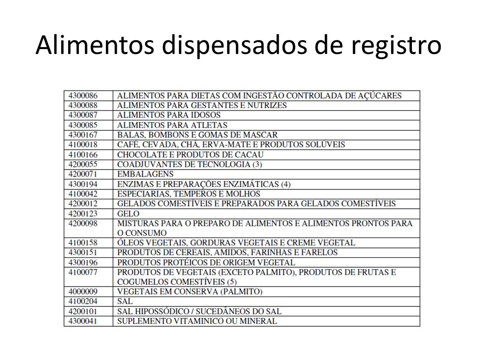 Alimentos dispensados de registro
