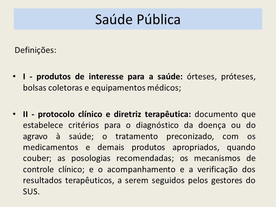 Saúde Pública Definições: