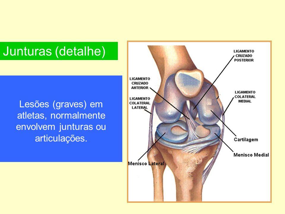 Junturas (detalhe) Lesões (graves) em atletas, normalmente envolvem junturas ou articulações.