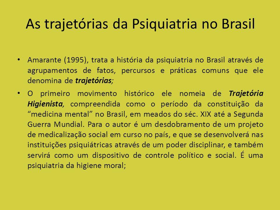 As trajetórias da Psiquiatria no Brasil
