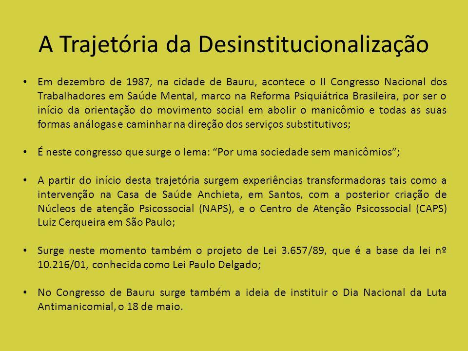 A Trajetória da Desinstitucionalização