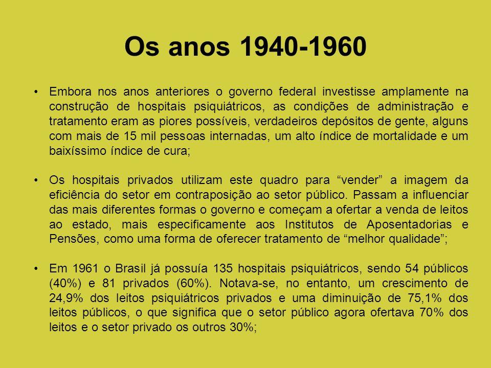 Os anos 1940-1960