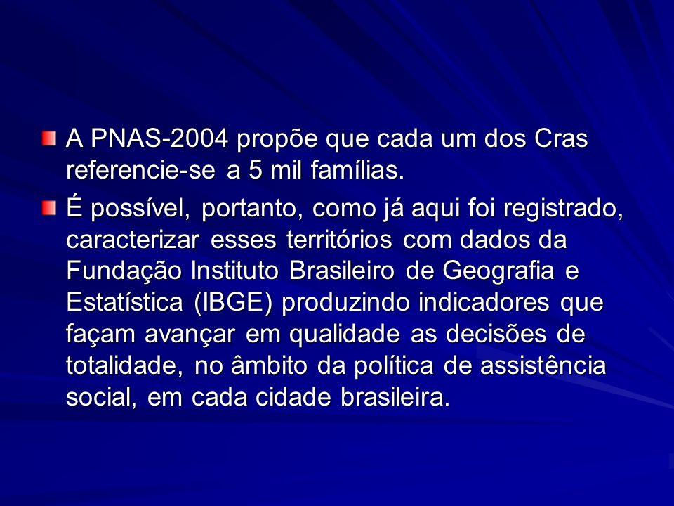 A PNAS-2004 propõe que cada um dos Cras referencie-se a 5 mil famílias.