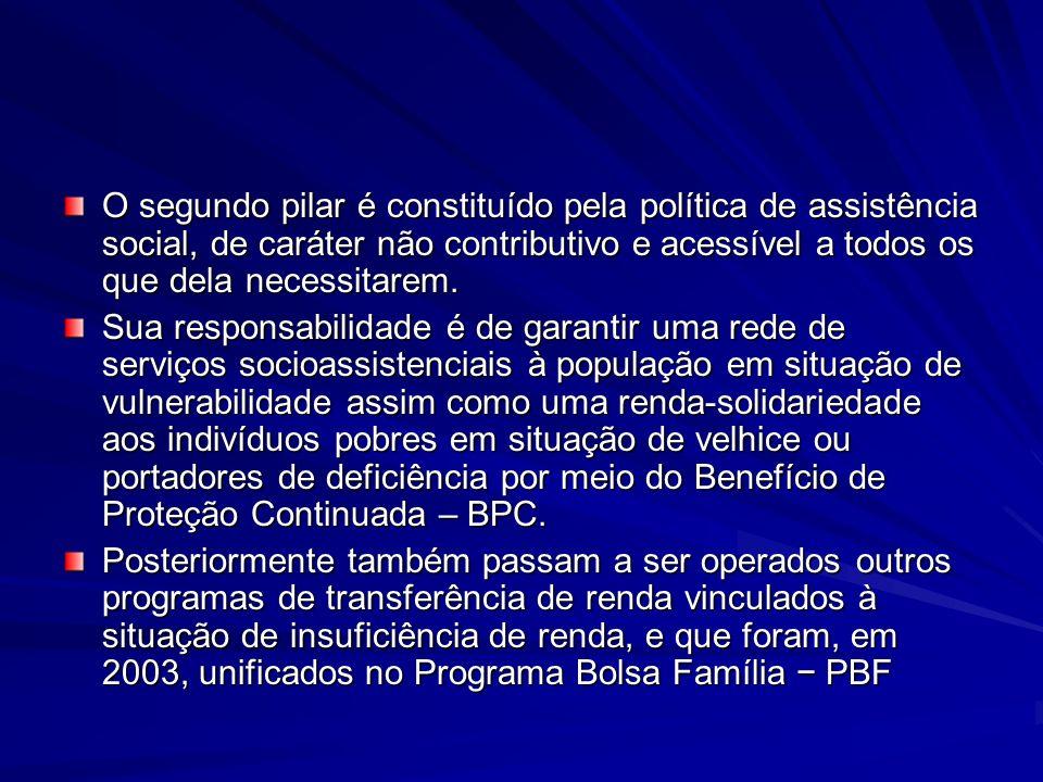 O segundo pilar é constituído pela política de assistência social, de caráter não contributivo e acessível a todos os que dela necessitarem.