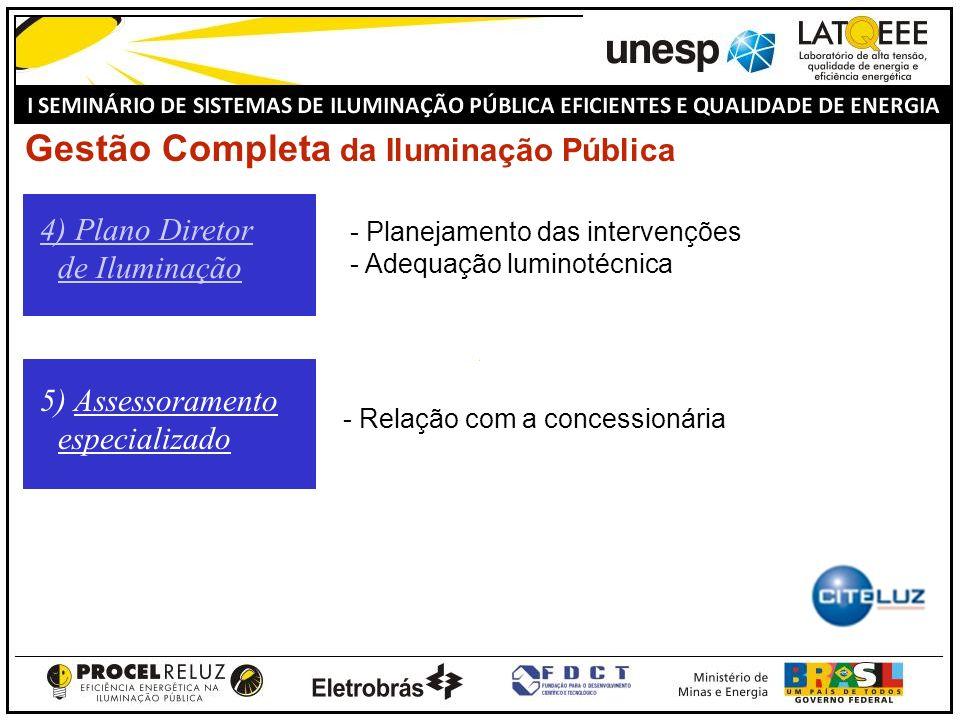 Gestão Completa da Iluminação Pública