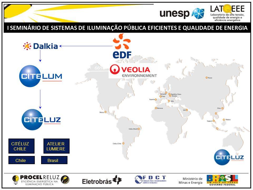 CITÉLUZ CHILE Chile Brasil 100% 34% 66% 60% ATELIER LUMIERE