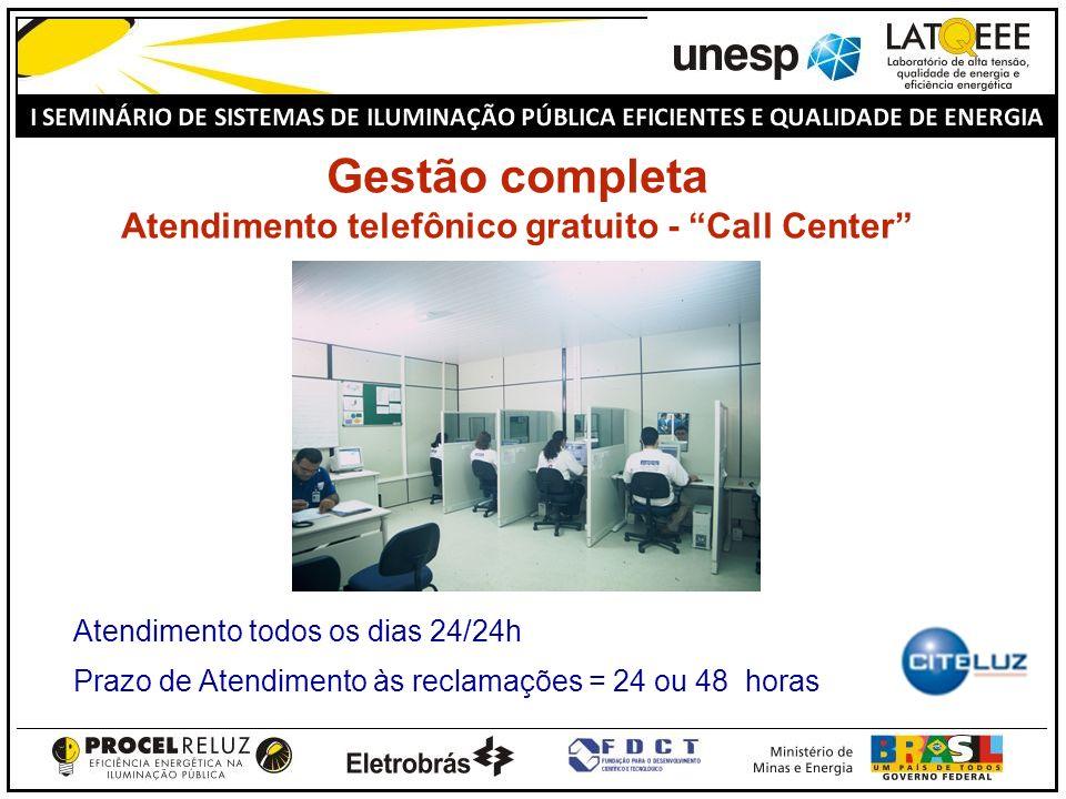 Gestão completa Atendimento telefônico gratuito - Call Center