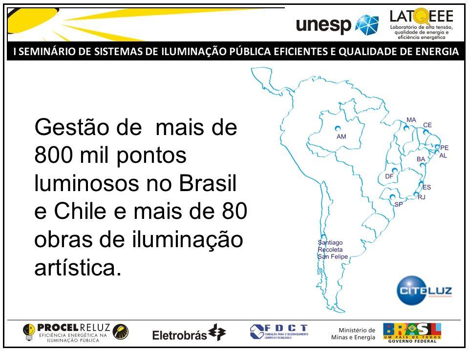 Gestão de mais de 800 mil pontos luminosos no Brasil e Chile e mais de 80 obras de iluminação artística.