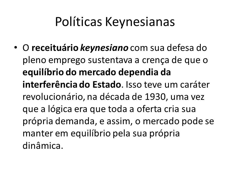 Políticas Keynesianas