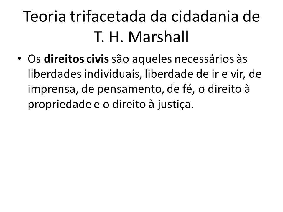Teoria trifacetada da cidadania de T. H. Marshall