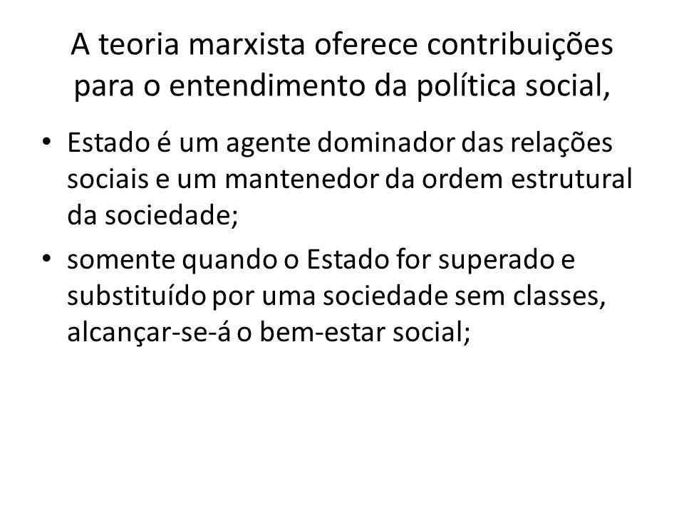 A teoria marxista oferece contribuições para o entendimento da política social,
