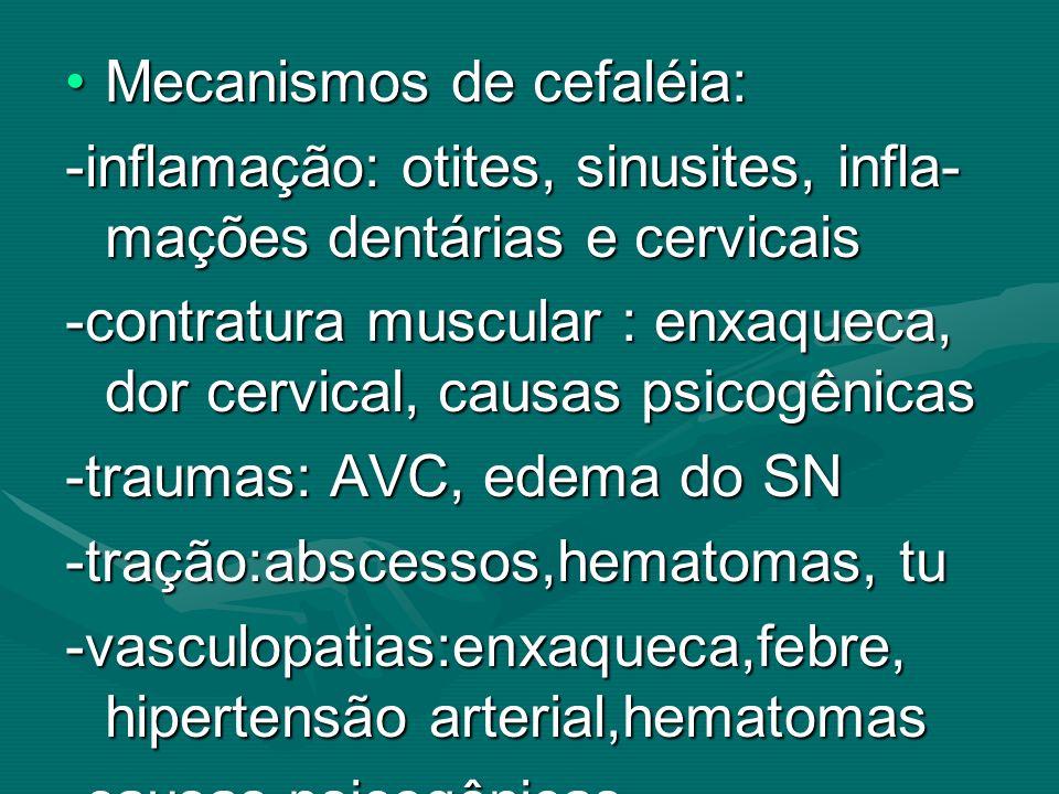 Mecanismos de cefaléia:
