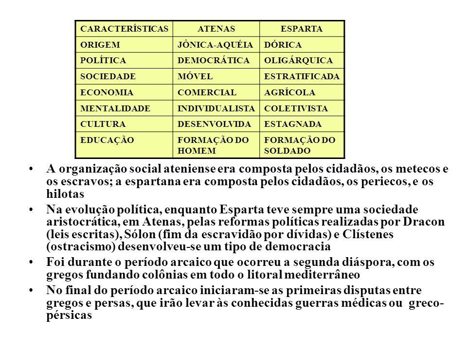 A organização social ateniense era composta pelos cidadãos, os metecos e os escravos; a espartana era composta pelos cidadãos, os periecos, e os hilotas