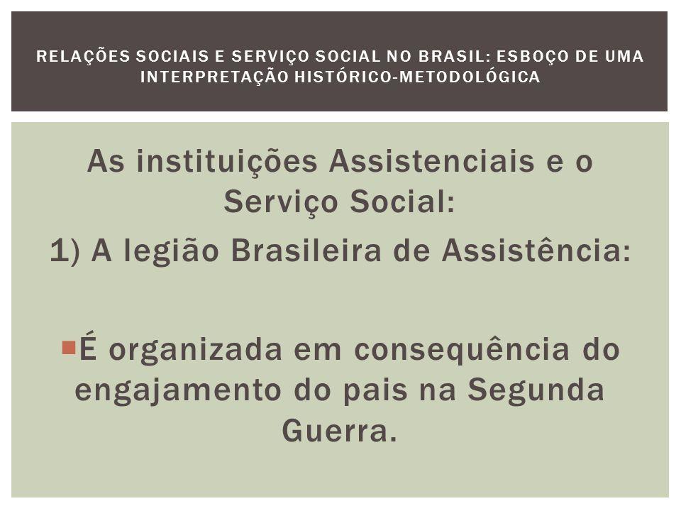 As instituições Assistenciais e o Serviço Social: