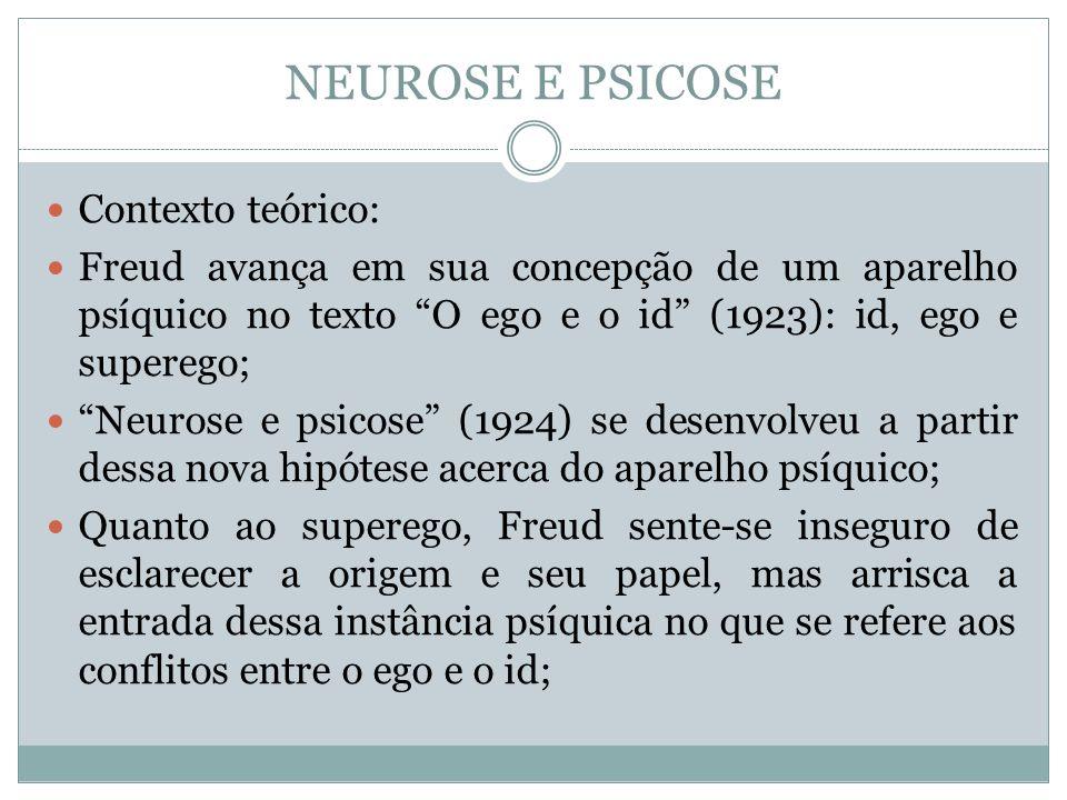 NEUROSE E PSICOSE Contexto teórico: