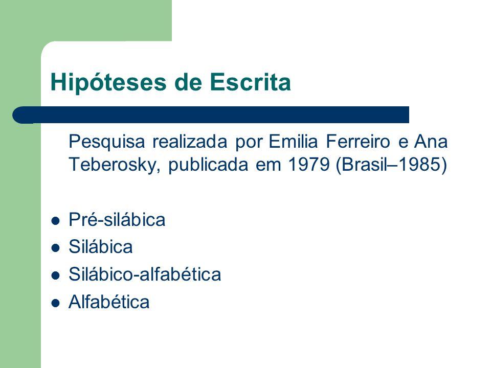 Hipóteses de Escrita Pesquisa realizada por Emilia Ferreiro e Ana Teberosky, publicada em 1979 (Brasil–1985)