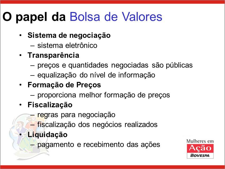 O papel da Bolsa de Valores
