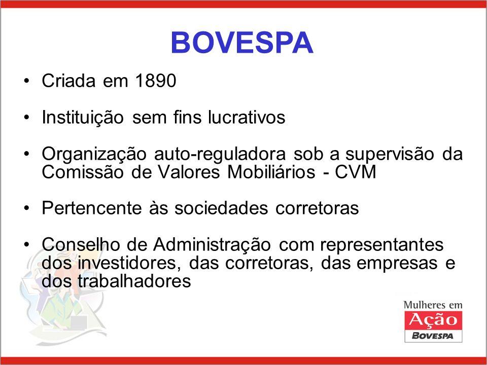 BOVESPA Criada em 1890 Instituição sem fins lucrativos