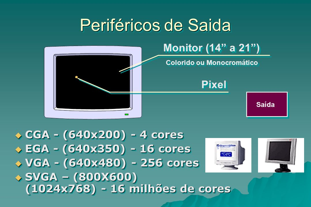 Periféricos de Saida Monitor (14 a 21 ) Pixel