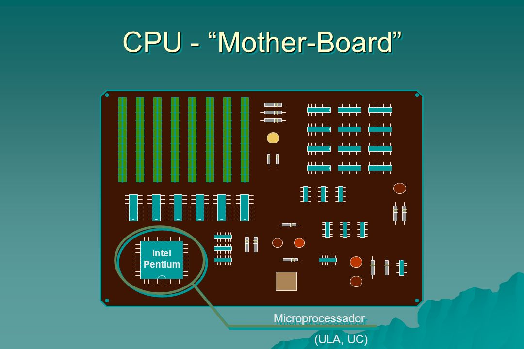 CPU - Mother-Board intel Pentium Microprocessador (ULA, UC) 22