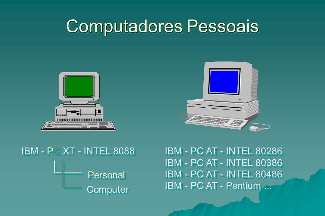 Computadores Pessoais