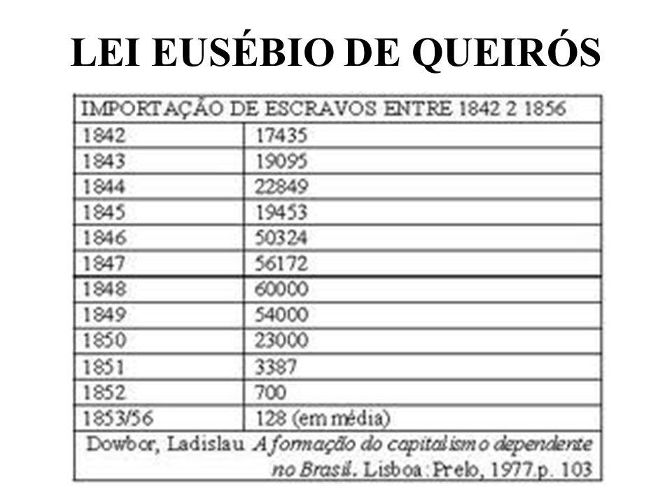 LEI EUSÉBIO DE QUEIRÓS