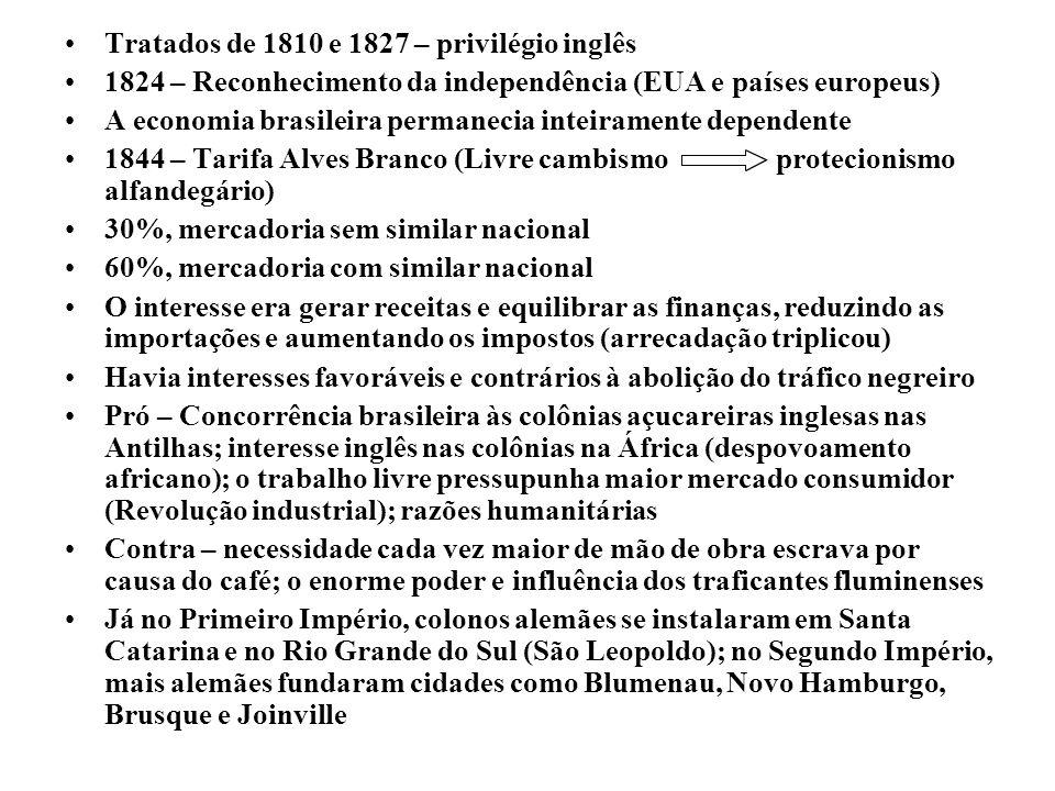 Tratados de 1810 e 1827 – privilégio inglês