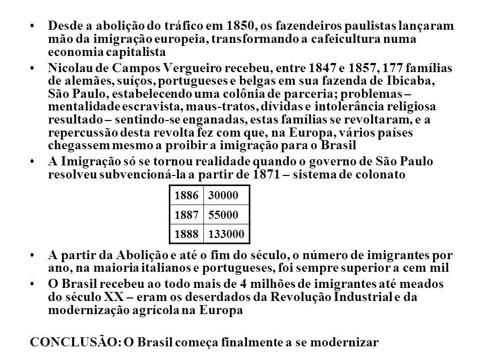 CONCLUSÃO: O Brasil começa finalmente a se modernizar