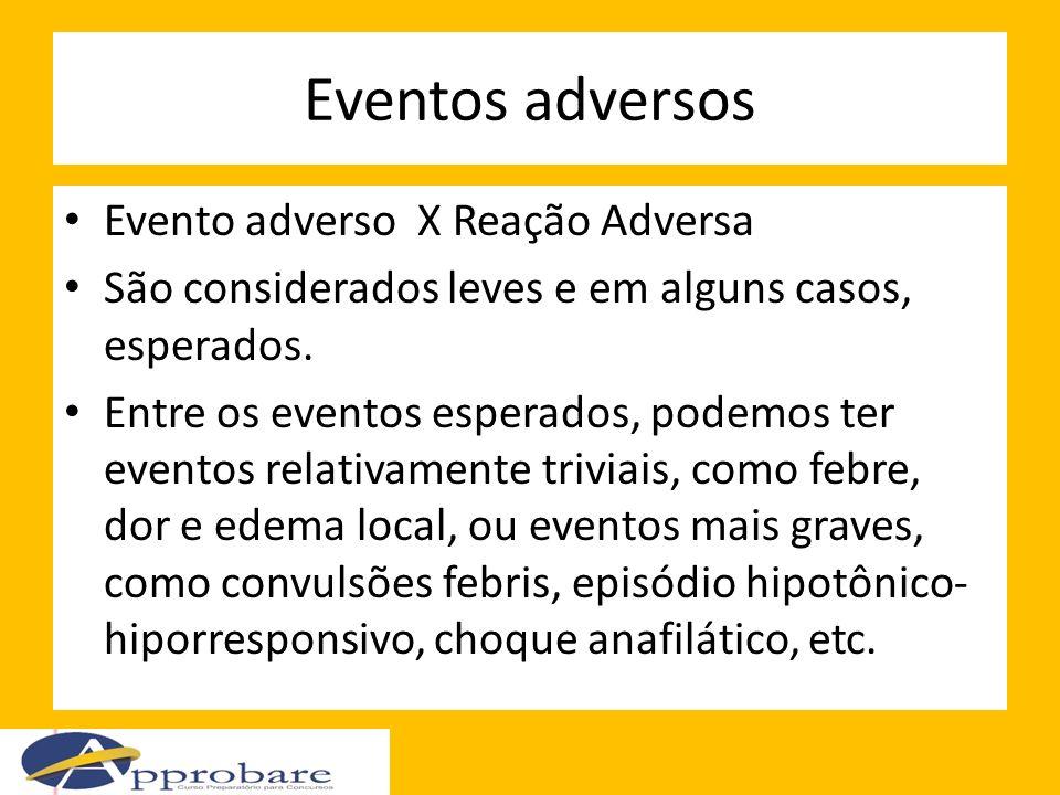 Eventos adversos Evento adverso X Reação Adversa