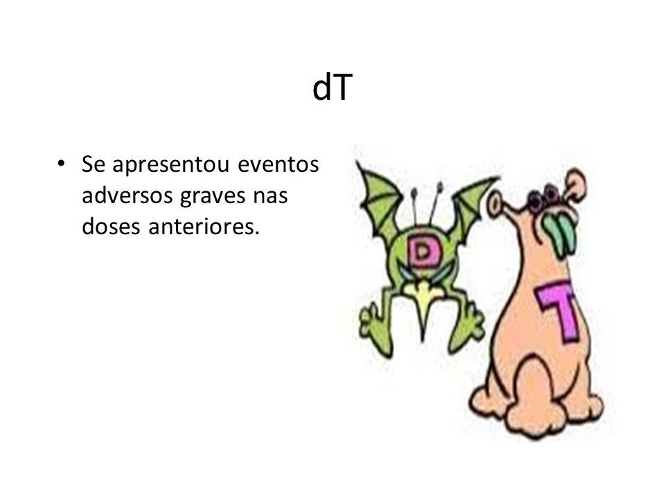 dT Se apresentou eventos adversos graves nas doses anteriores. 44