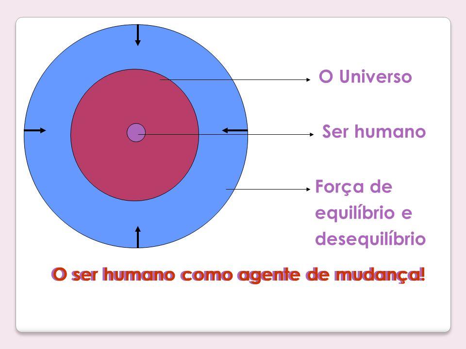 O ser humano como agente de mudança!