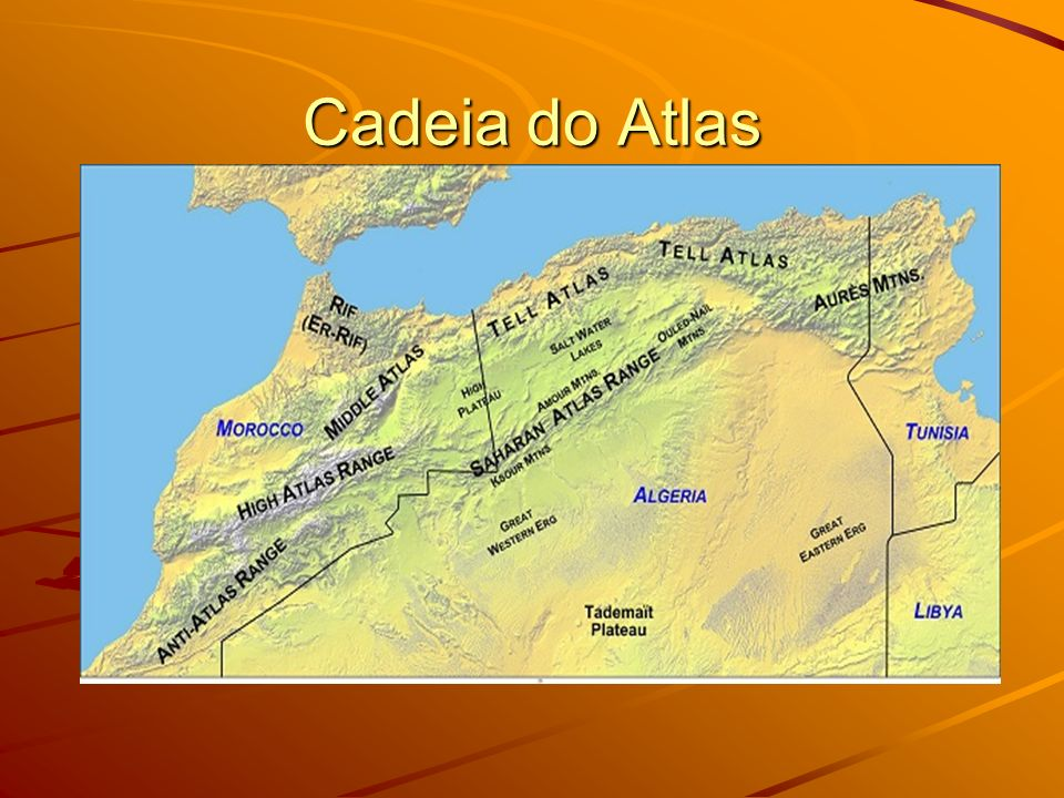 Cadeia do Atlas
