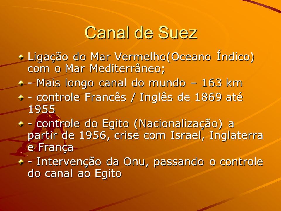 Canal de Suez Ligação do Mar Vermelho(Oceano Índico) com o Mar Mediterrâneo; - Mais longo canal do mundo – 163 km.