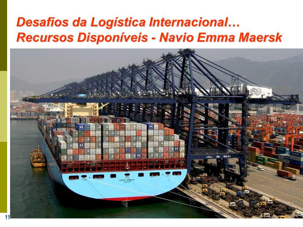 Desafios da Logística Internacional… Recursos Disponíveis - Navio Emma Maersk