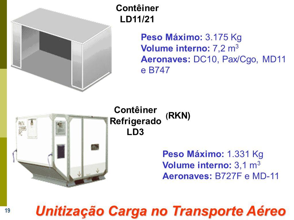 Contêiner Refrigerado LD3