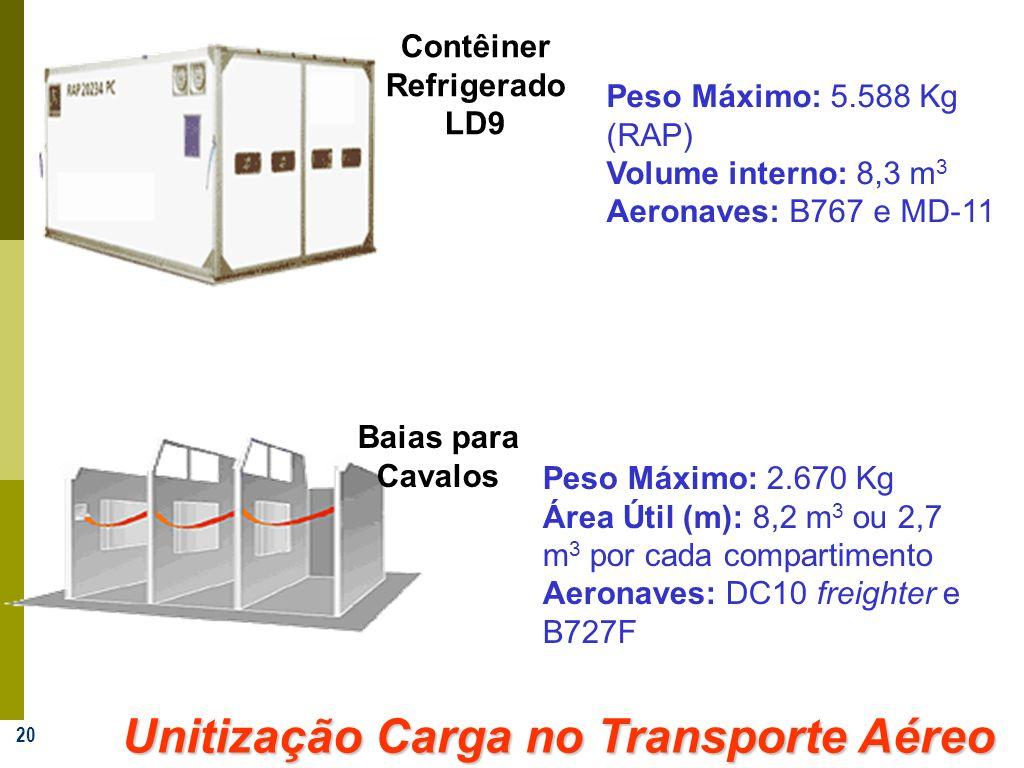 Contêiner Refrigerado LD9